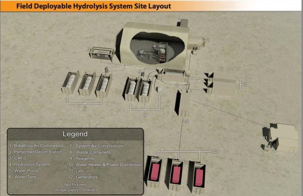 Artist concept of the U.S. Army's Field Deployable Hydrolysis System. US Army Photo