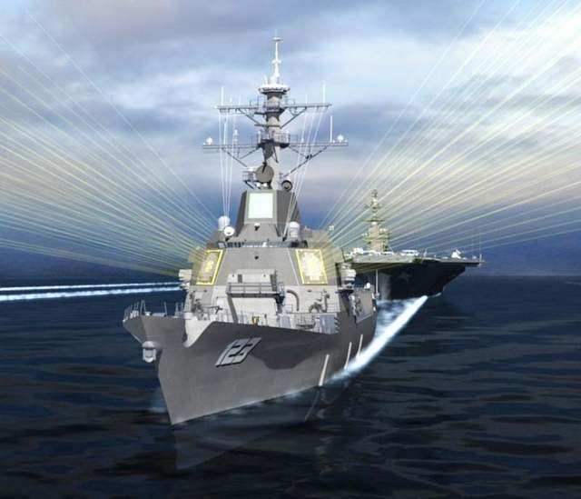 Navy's Next Generation Radar Could Have Future Electronic Attack Abilities