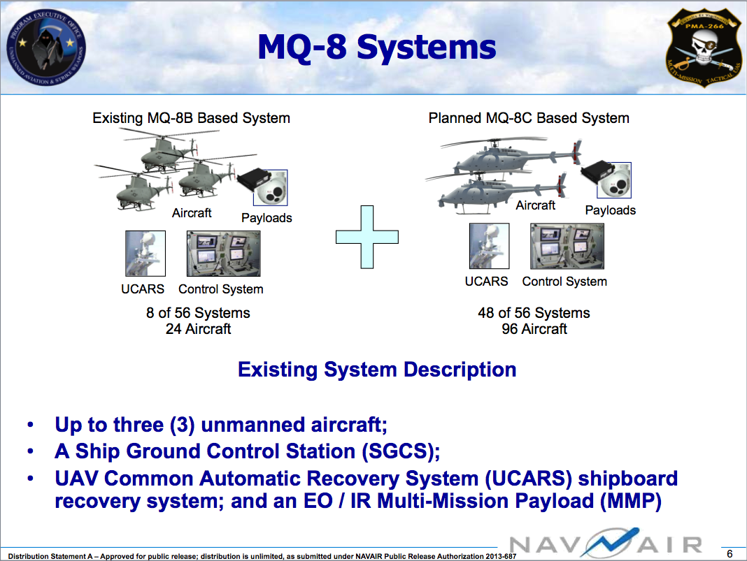 A slide from a NAVAIR presentation in August of 2013.