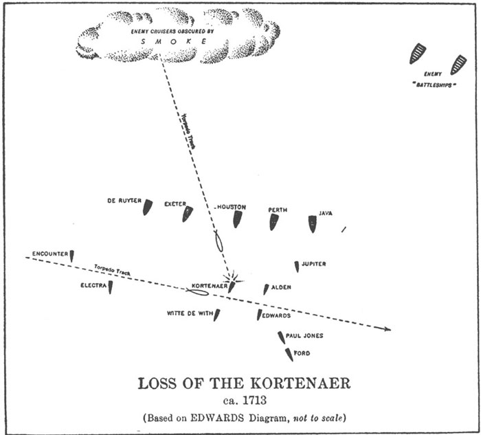 Naval History and Heritage Command Image