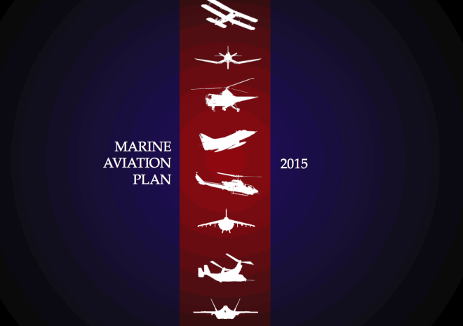 Document: 2015 U.S. Marine Corps Aviation Plan