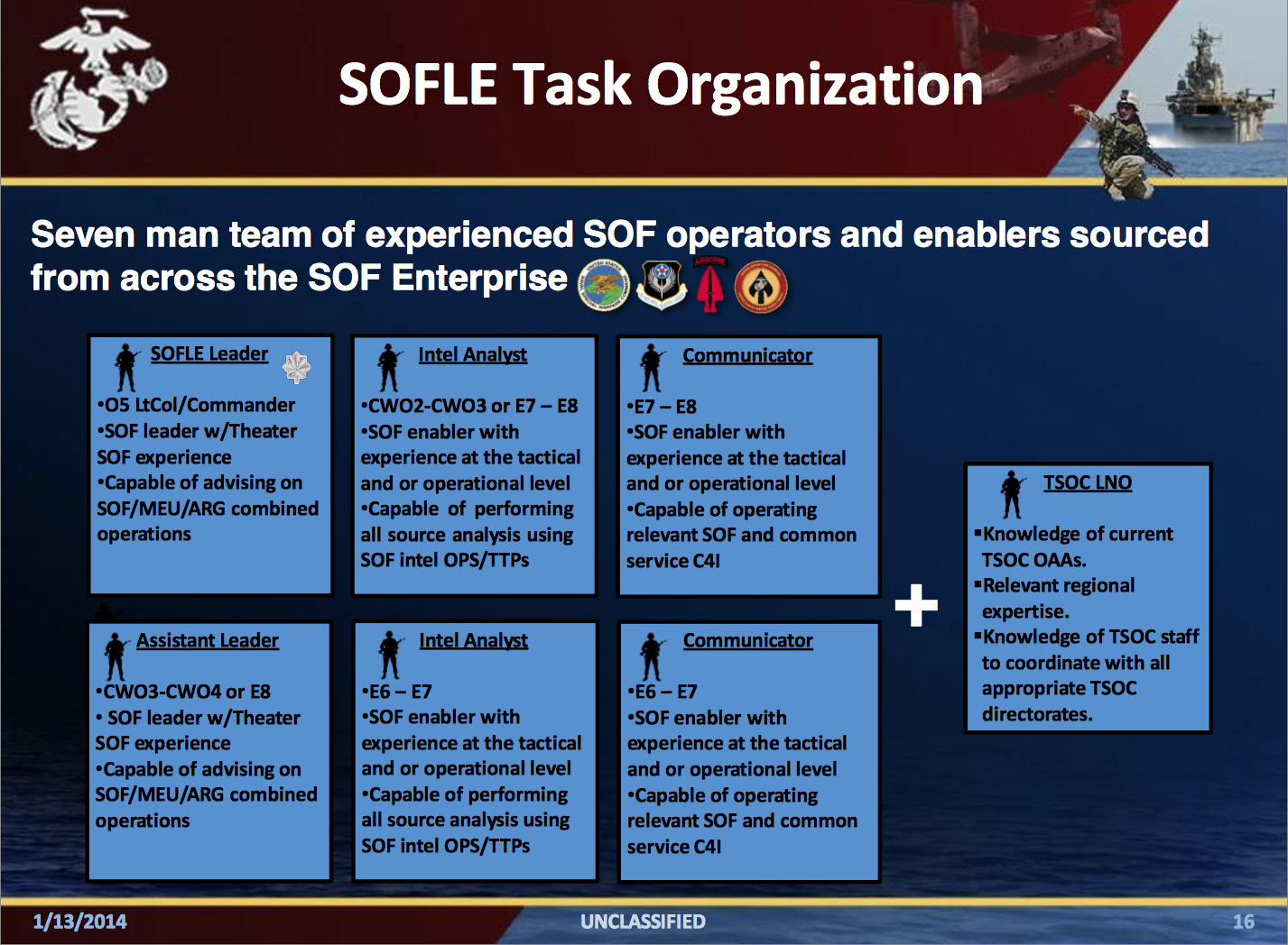 A 2014 outline of the SOFLE concept from the 2014 WEST Conference