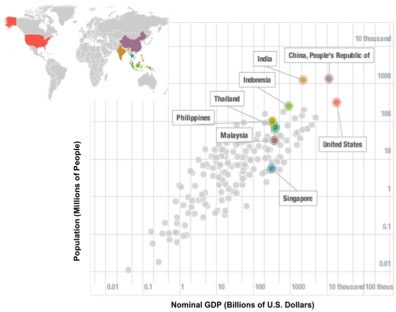 International Monetary Fund (IMF) Data Comparing Population and GDP Source: http://www.imf.org/external/datamapper/index.php