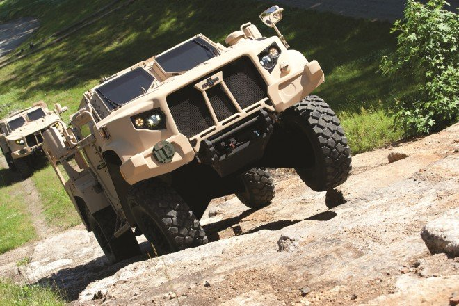 Document: Report to Congress on Joint Light Tactical Vehicle