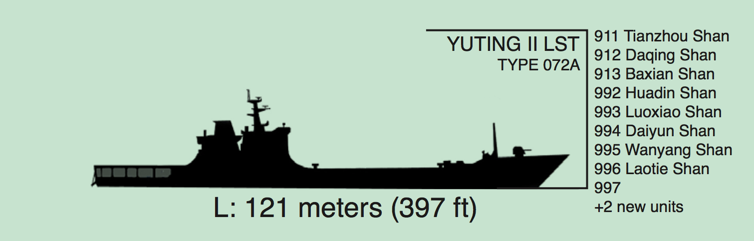 Screen grab of ONI's Chinese ship identification guide. ONI Image
