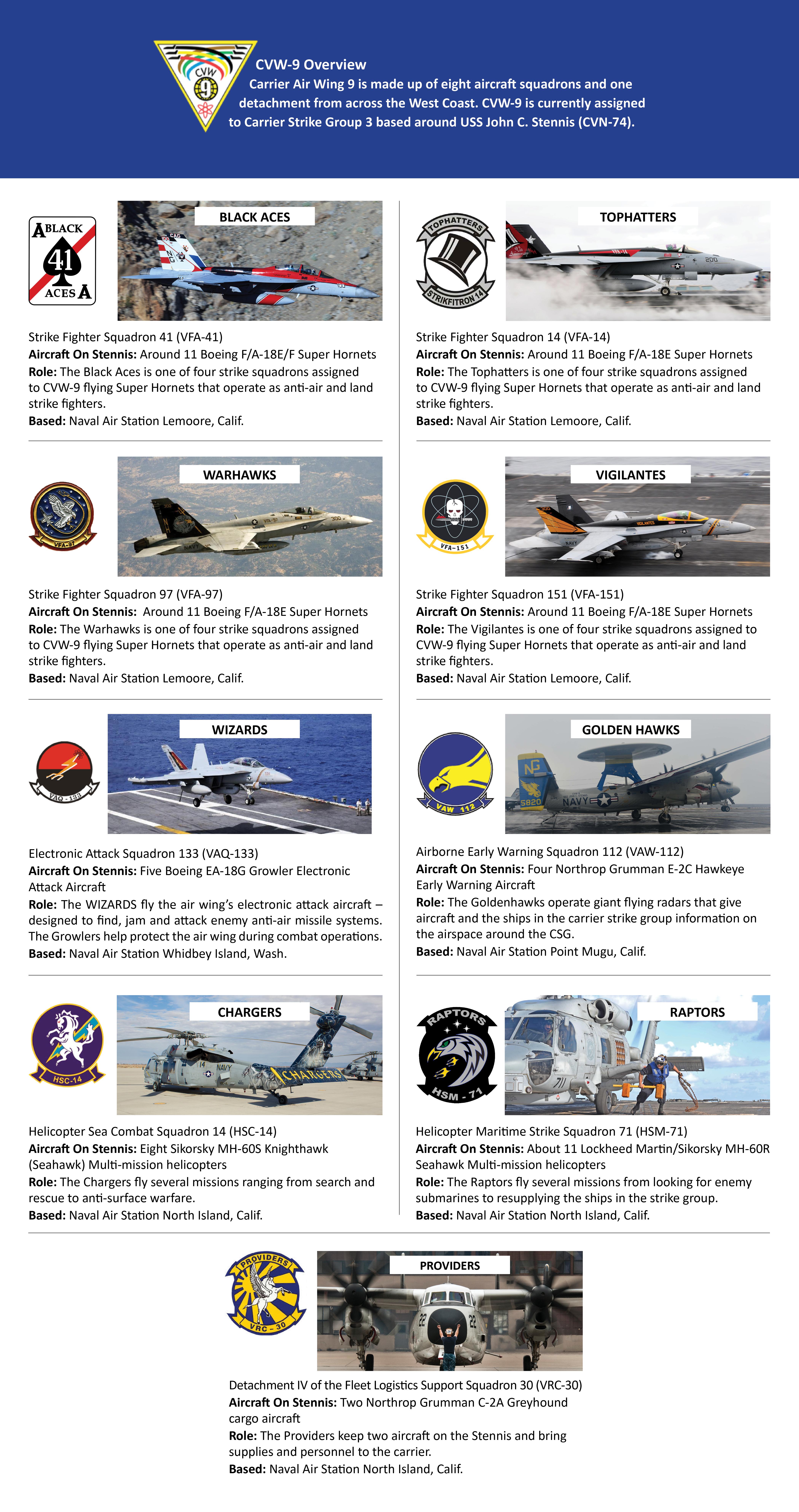 CVW-9 Overview_FINAL (1)