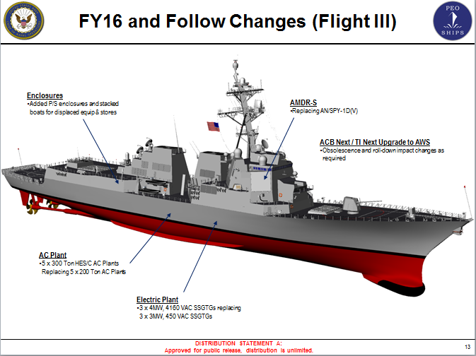 Naval Sea Systems Command Image