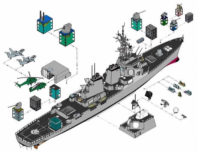 Navy to Industry: 'If You're Not Open Architecture, You're Not Relevant'