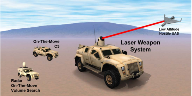 Marines To Pair Laser Weapon With Stinger Missile For Mobile Ground Unit Protection