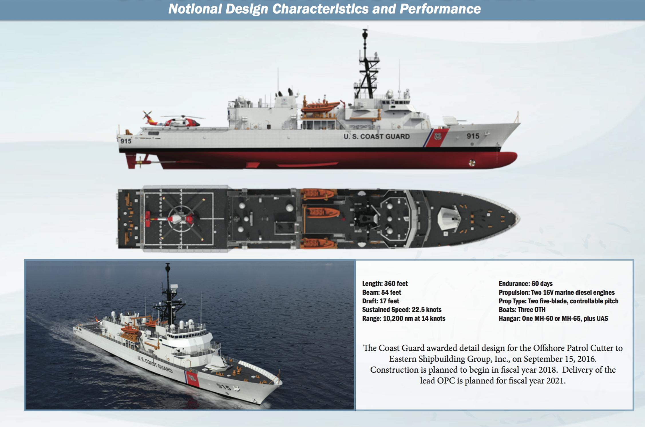 Coast Guard Image