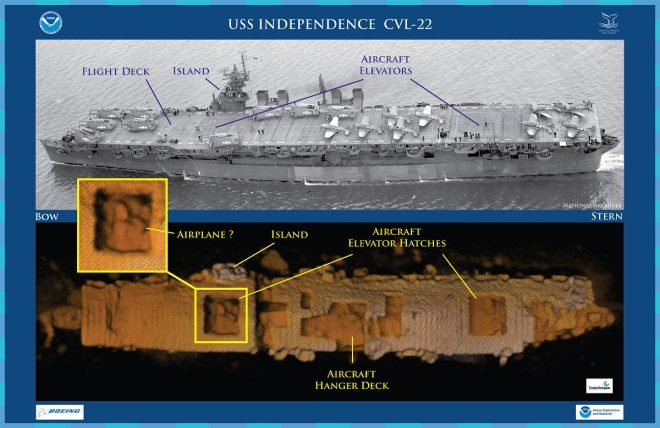 Opinion: USS Independence Expedition Heralds New Naval History Effort