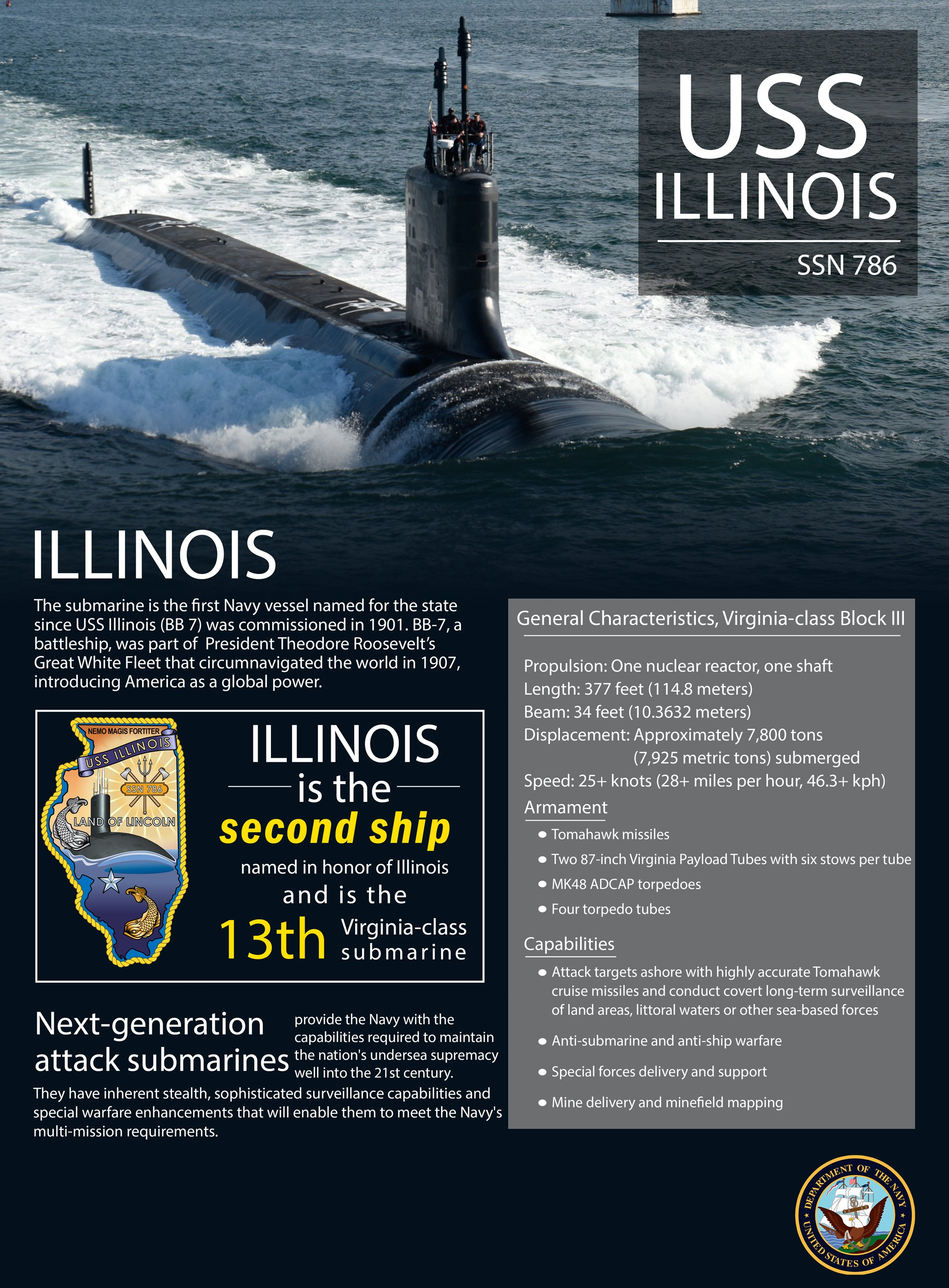 161028-N-ZI635-003 WASHINGTON (Oct. 28, 2016) An informational graphic describing the Virginia-class attack submarine USS Illinois (SSN 786). The boat will be commissioned Oct. 29 in Groton, Conn. (U.S. Navy graphic illustration by Petty Officer 2nd Class George M. Bell/Released)