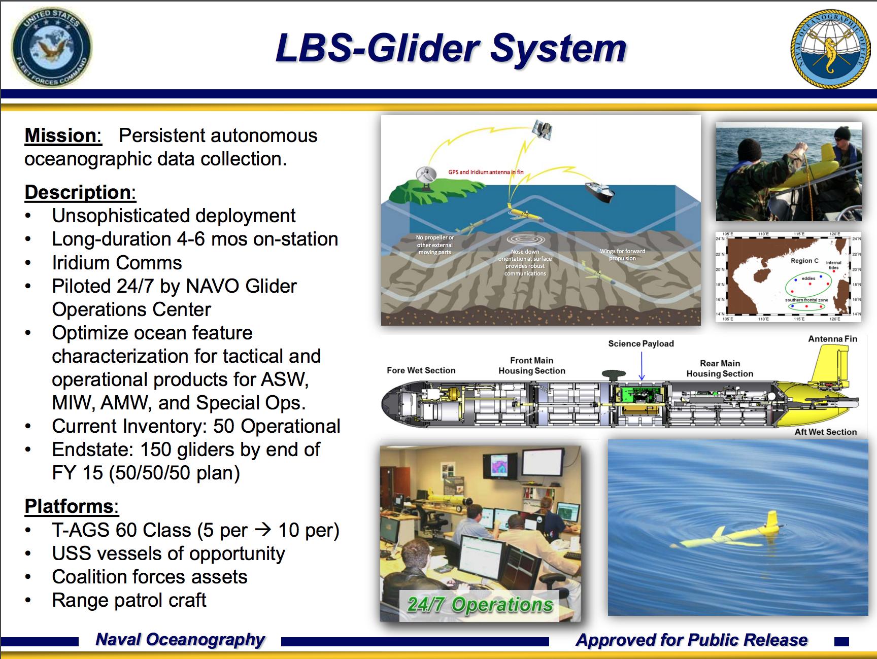 lbs_glider