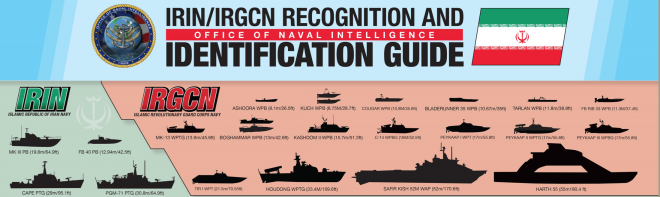 Document: Iranian Naval Forces Ship Identification Guide