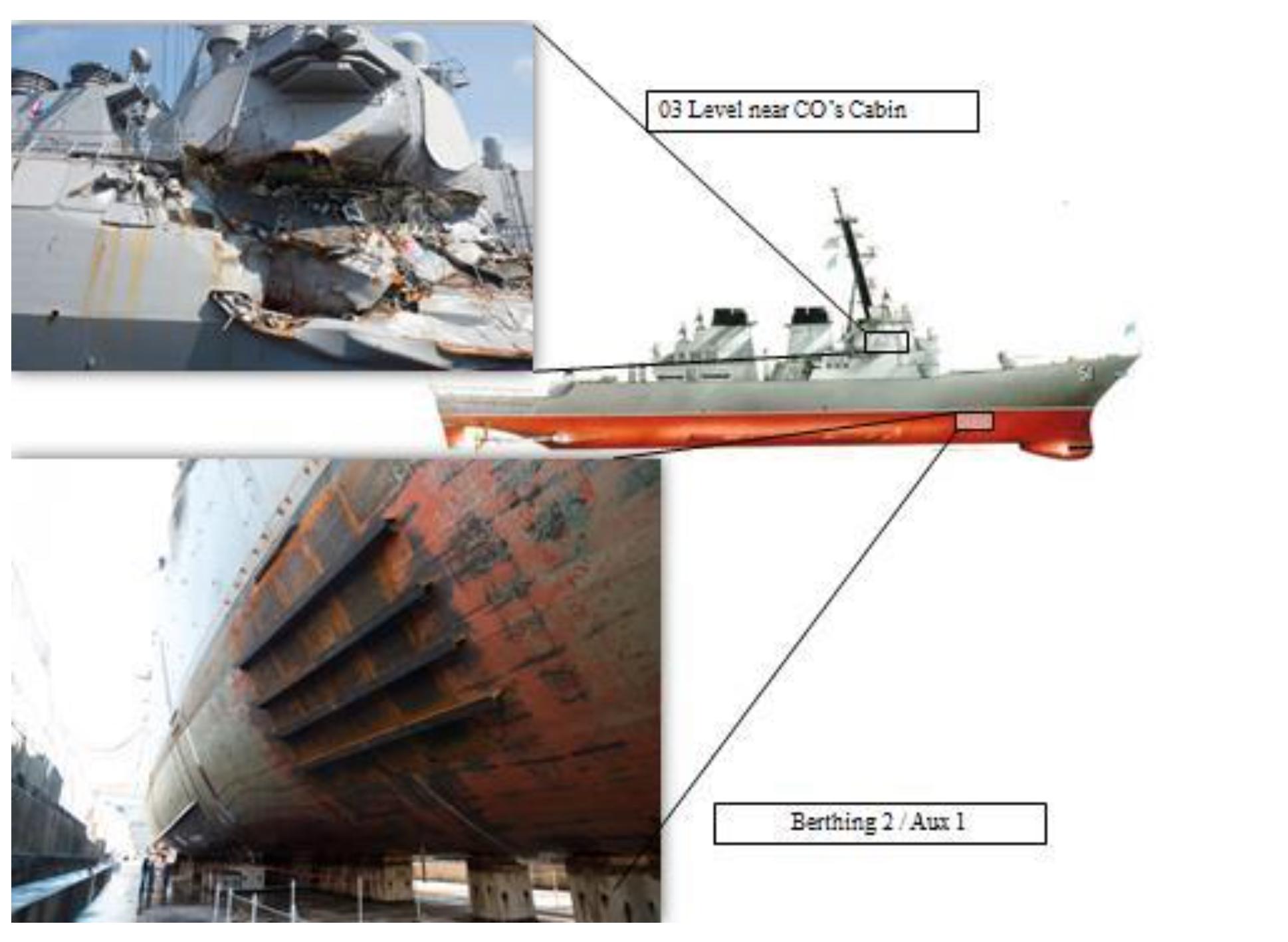 Investigation: USS Fitzgerald, USS John McCain 'Avoidable