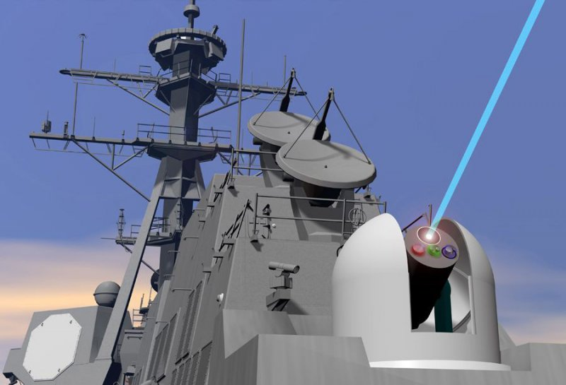 Report on Navy Laser, Railgun and Gun-Launched Guided Projectiles - USNI News