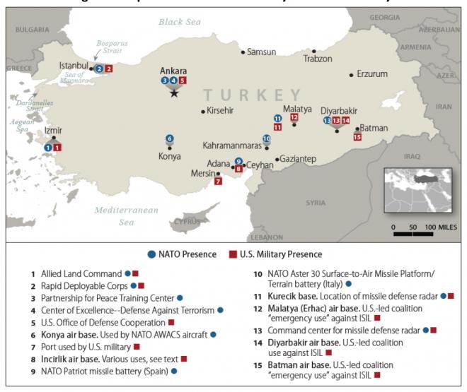 Report to Congress on U.S.-Turkey Relations