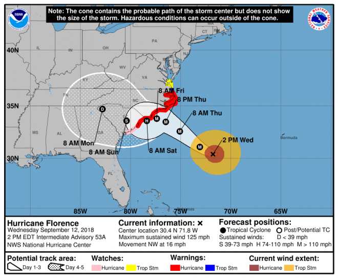 Camp Lejeune Marines May Shelter On Base During Hurricane Florence