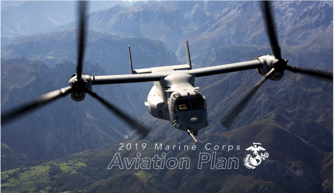 2019 U.S. Marine Corps Aviation Plan