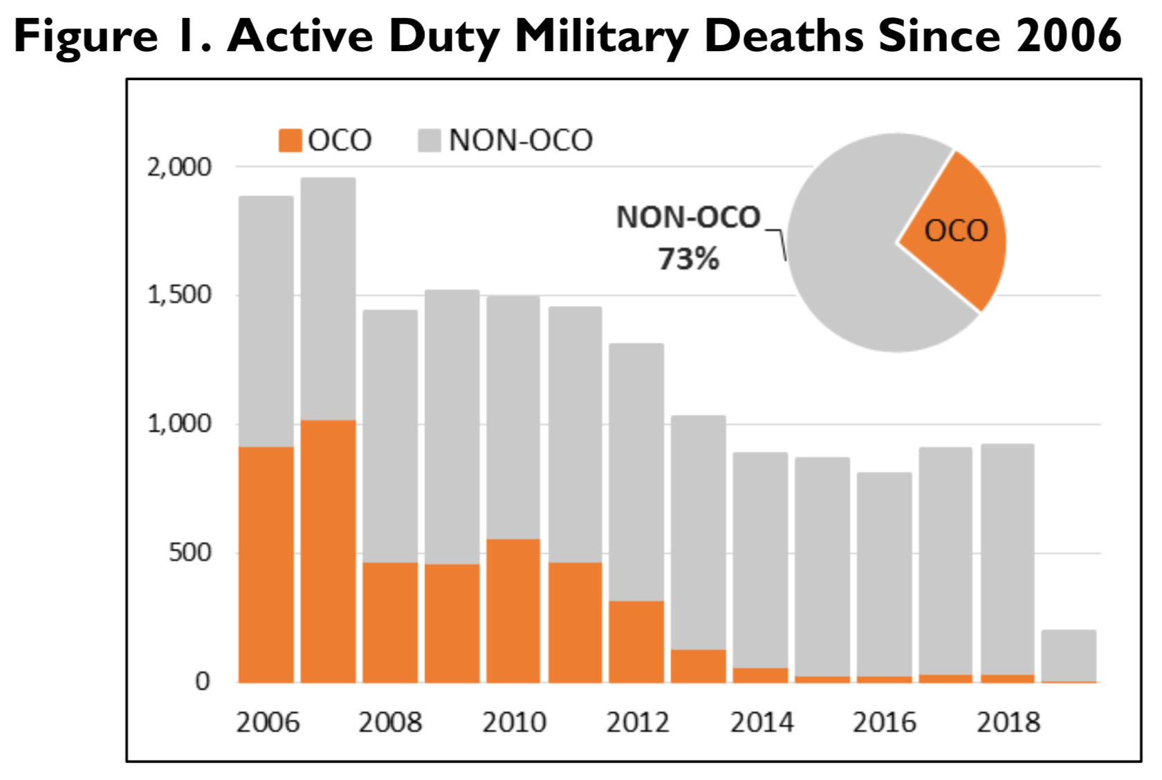 By Photo Congress || Active Duty Pay Days 2019