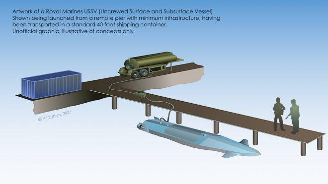 U.K. Royal Marines Want to Acquire Autonomous Hybrid Surface, Subsurface Stealth Vessel